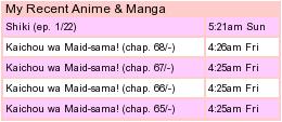 رد: آعرضوآآ لنآآ بطآآئقكم في My Anime List,أنيدرا